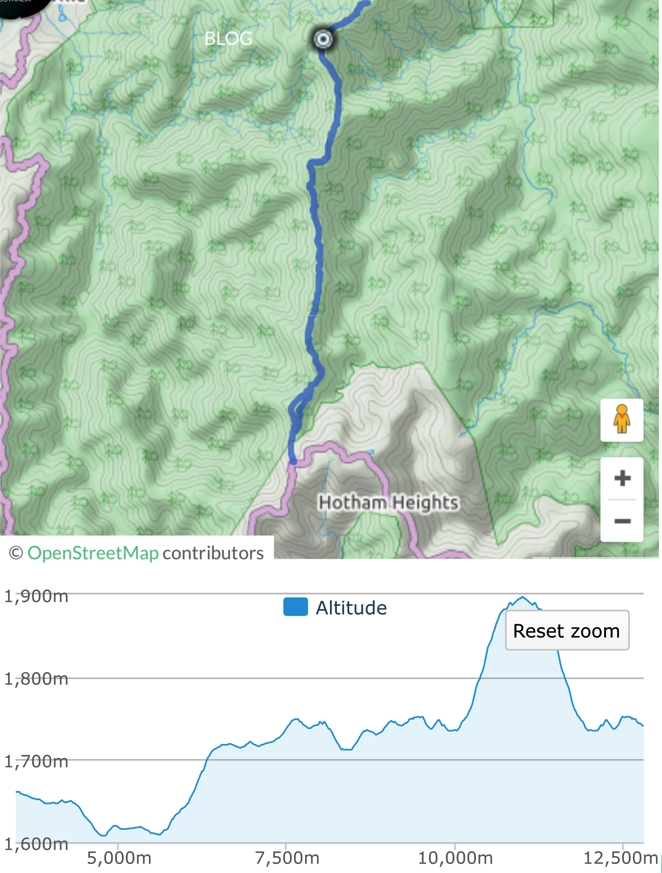 Map and profile of our walk up to Feathertop. Note, there's still 10.5km of descent to do after that.